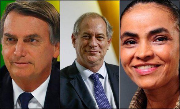 Bolsonaro tem 22% das intenções de voto; Ciro e Marina, 12%, diz Ibope 5