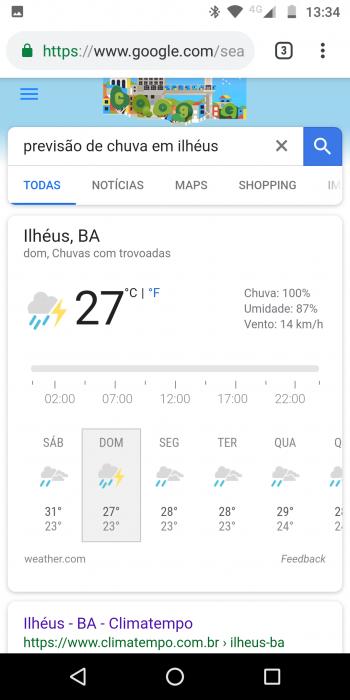 Domingo será de muita chuva em Ilhéus, alerta o Clima Tempo 2