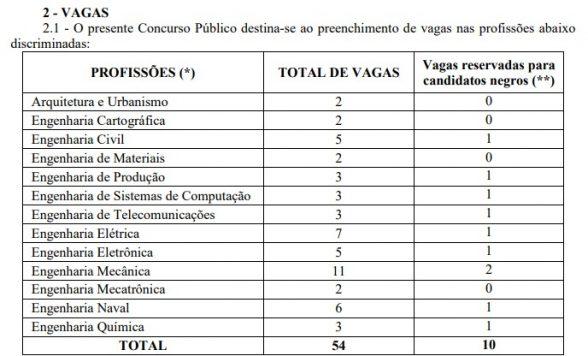 Marinha abre concurso com 54 vagas e salário de R$ 11 mil 1