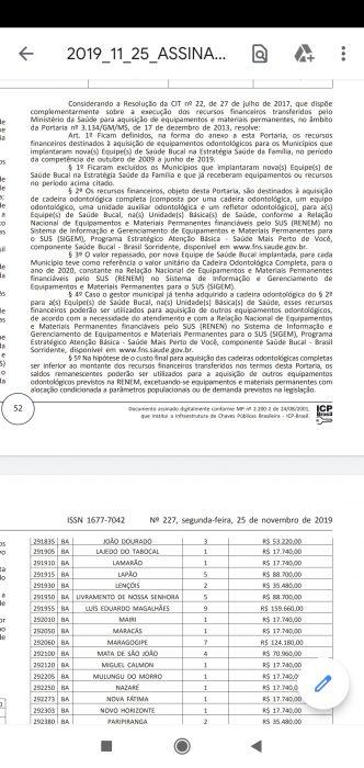 MS anuncia R$ 5 mi para 101 municípios da BA adquirirem equipamentos odontológicos; Ilhéus foi contemplada 3